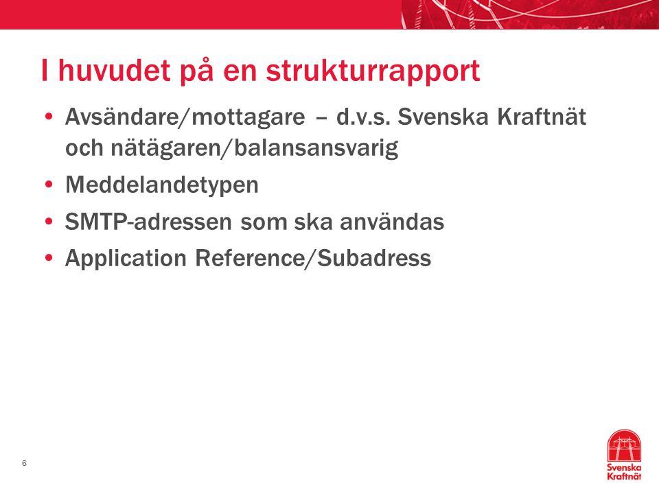 6 I huvudet på en strukturrapport •Avsändare/mottagare – d.v.s. Svenska Kraftnät och nätägaren/balansansvarig •Meddelandetypen •SMTP-adressen som ska