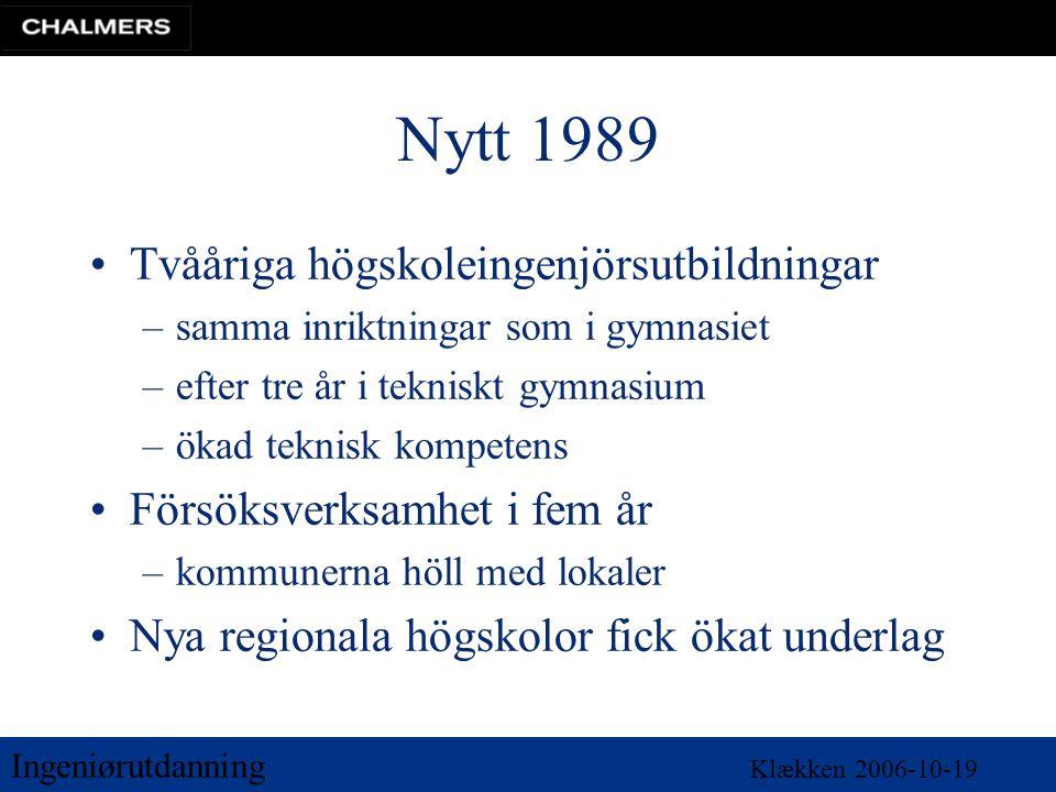 Ingeniørutdanning Klækken 2006-10-19 Nytt 1989 •Tvååriga högskoleingenjörsutbildningar –samma inriktningar som i gymnasiet –efter tre år i tekniskt gy