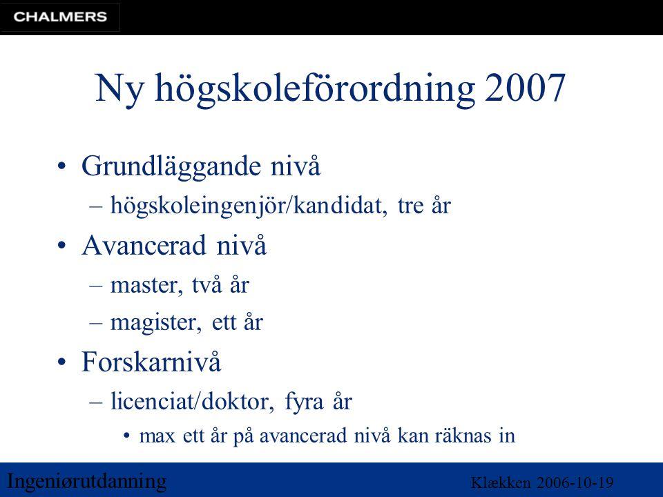 Ingeniørutdanning Klækken 2006-10-19 Ny högskoleförordning 2007 •Grundläggande nivå –högskoleingenjör/kandidat, tre år •Avancerad nivå –master, två år