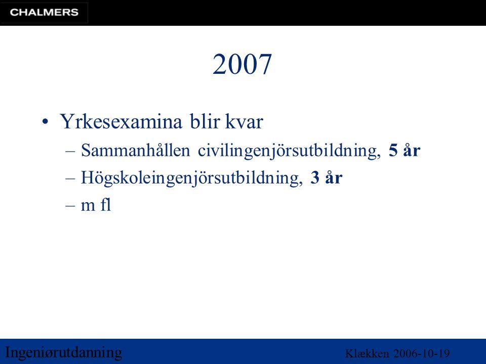 Ingeniørutdanning Klækken 2006-10-19 2007 •Yrkesexamina blir kvar –Sammanhållen civilingenjörsutbildning, 5 år –Högskoleingenjörsutbildning, 3 år –m fl
