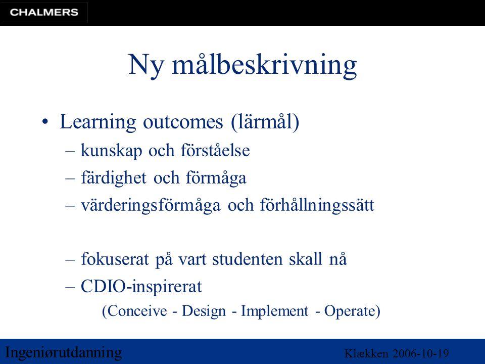 Ingeniørutdanning Klækken 2006-10-19 Ny målbeskrivning •Learning outcomes (lärmål) –kunskap och förståelse –färdighet och förmåga –värderingsförmåga och förhållningssätt –fokuserat på vart studenten skall nå –CDIO-inspirerat (Conceive - Design - Implement - Operate)