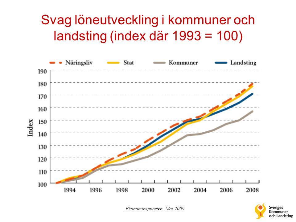Svag löneutveckling i kommuner och landsting (index där 1993 = 100) Ekonomirapporten. Maj 2009