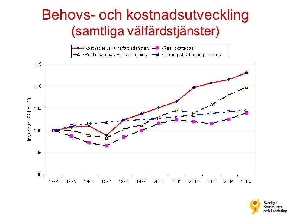 Behovs- och kostnadsutveckling (samtliga välfärdstjänster)