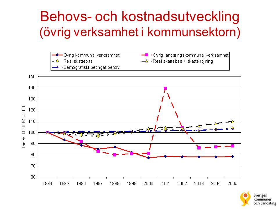 Behovs- och kostnadsutveckling (övrig verksamhet i kommunsektorn)