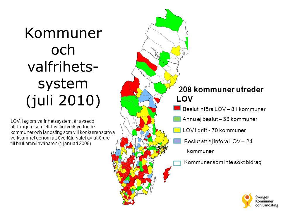 Kommuner och valfrihets- system (juli 2010) Beslut införa LOV – 81 kommuner Ännu ej beslut – 33 kommuner LOV i drift - 70 kommuner Beslut att ej inför