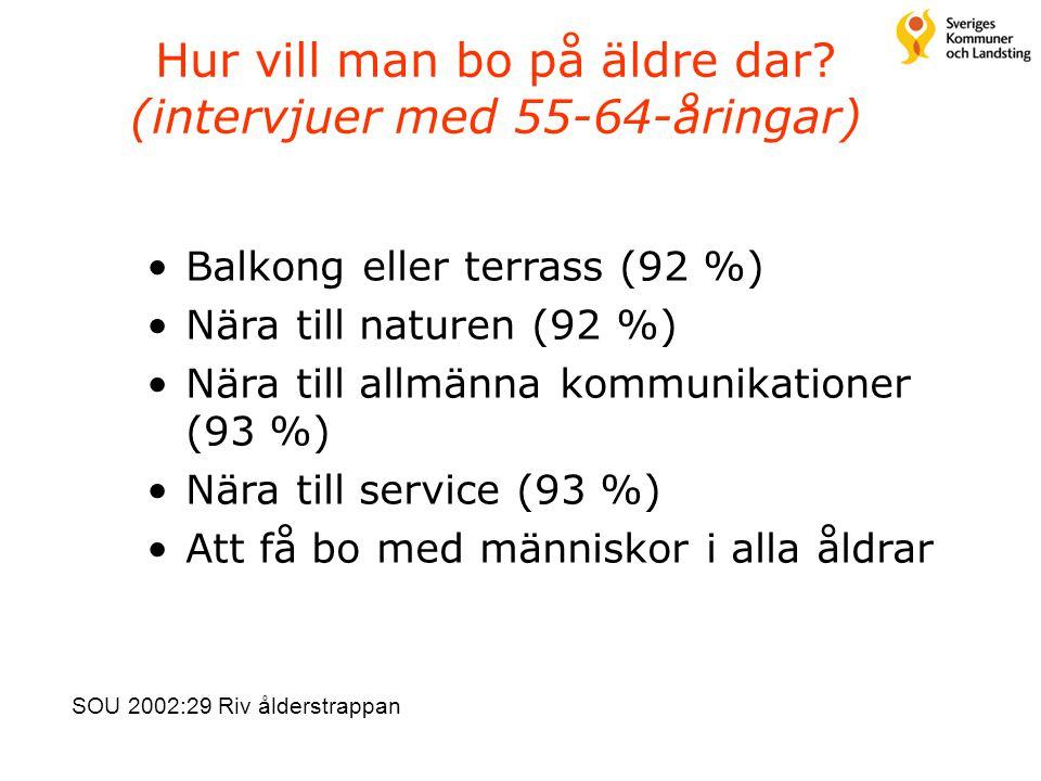 Hur vill man bo på äldre dar? (intervjuer med 55-64-åringar) •Balkong eller terrass (92 %) •Nära till naturen (92 %) •Nära till allmänna kommunikation