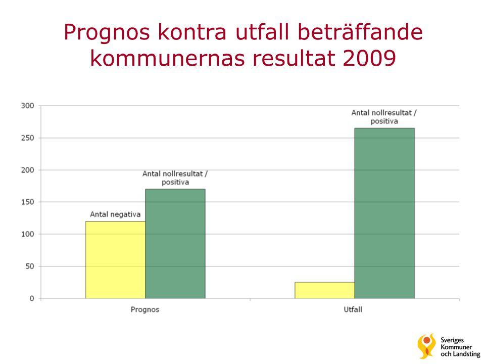Prognos kontra utfall beträffande kommunernas resultat 2009