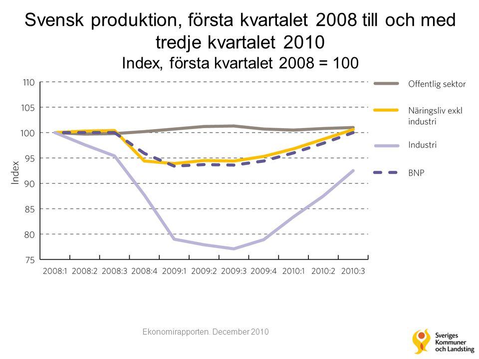Svensk produktion, första kvartalet 2008 till och med tredje kvartalet 2010 Index, första kvartalet 2008 = 100 Ekonomirapporten.