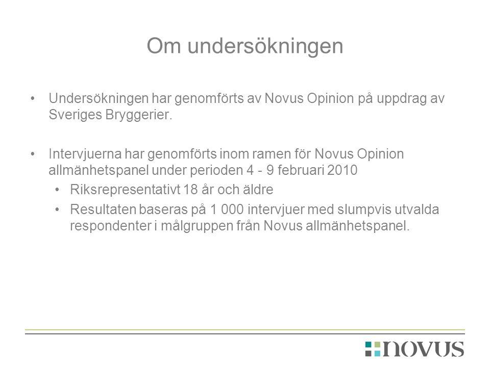 Om undersökningen •Undersökningen har genomförts av Novus Opinion på uppdrag av Sveriges Bryggerier.
