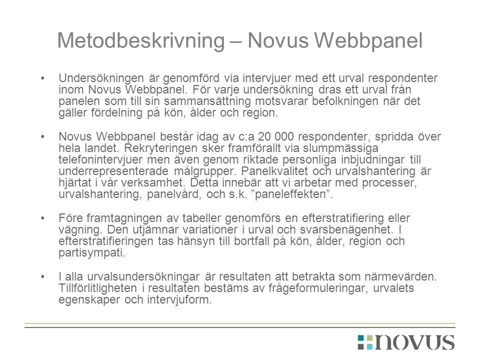 Metodbeskrivning – Novus Webbpanel •Undersökningen är genomförd via intervjuer med ett urval respondenter inom Novus Webbpanel.