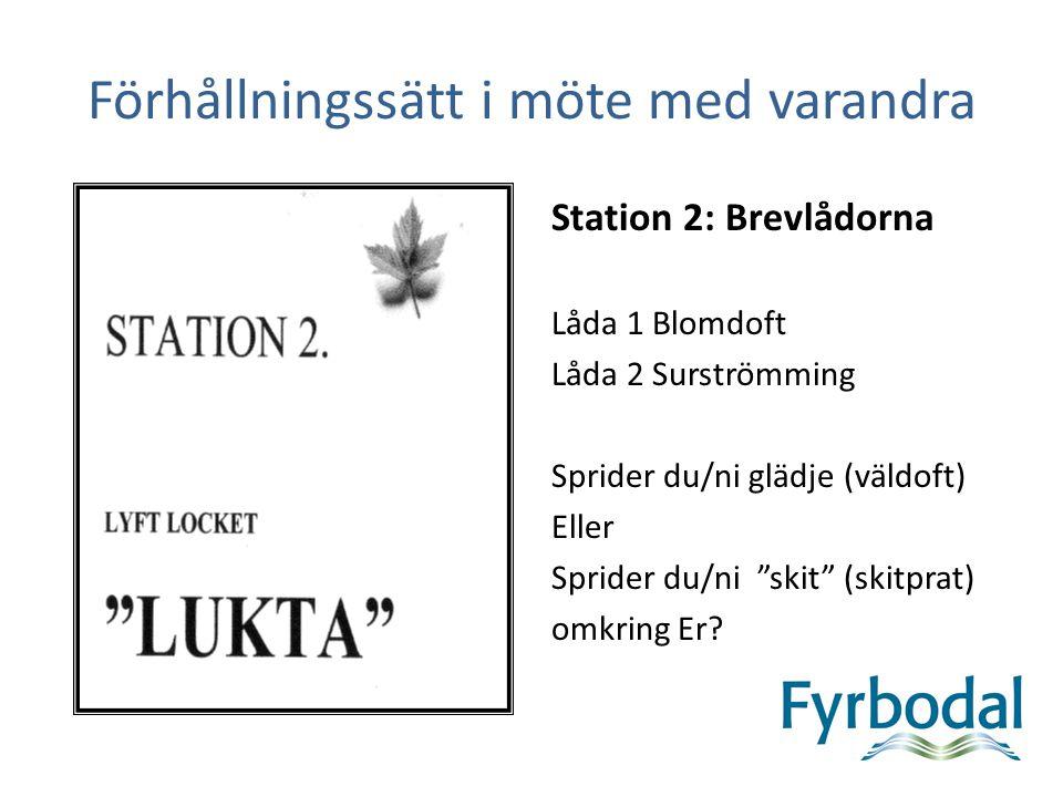 Förhållningssätt i möte med varandra Station 2: Brevlådorna Låda 1 Blomdoft Låda 2 Surströmming Sprider du/ni glädje (väldoft) Eller Sprider du/ni skit (skitprat) omkring Er?