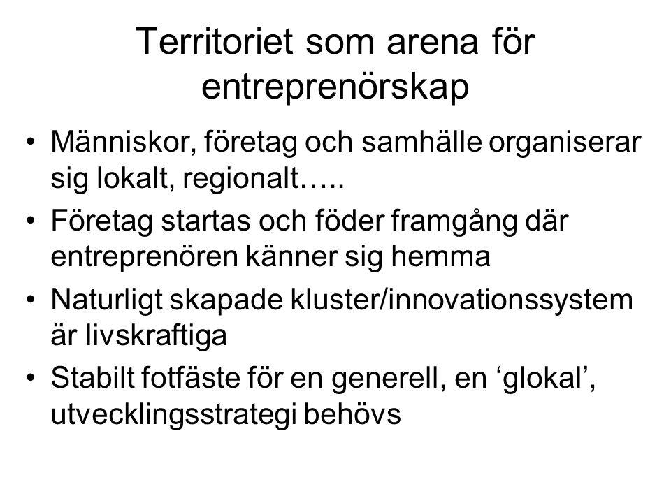 Territoriet som arena för entreprenörskap •Människor, företag och samhälle organiserar sig lokalt, regionalt…..