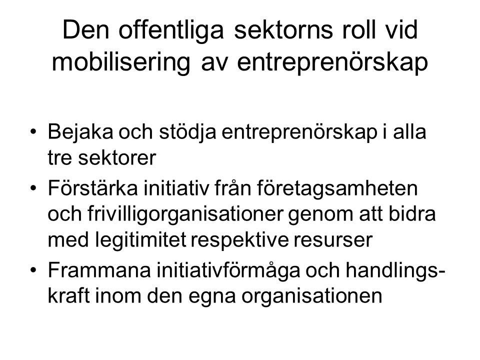 Den offentliga sektorns roll vid mobilisering av entreprenörskap •Bejaka och stödja entreprenörskap i alla tre sektorer •Förstärka initiativ från företagsamheten och frivilligorganisationer genom att bidra med legitimitet respektive resurser •Frammana initiativförmåga och handlings- kraft inom den egna organisationen