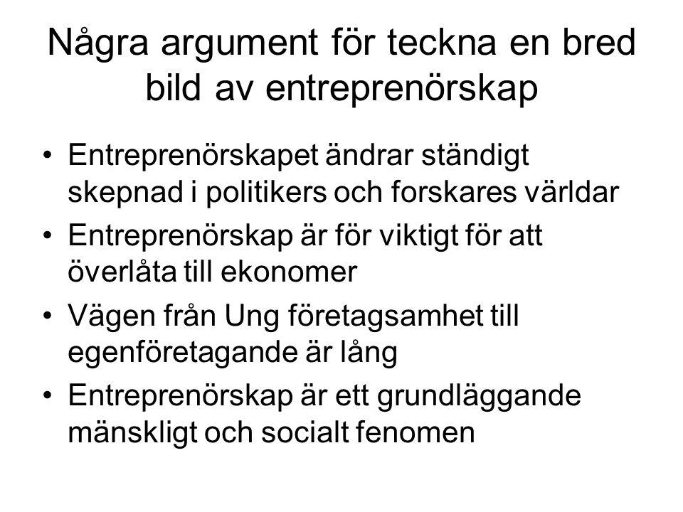 Några argument för teckna en bred bild av entreprenörskap •Entreprenörskapet ändrar ständigt skepnad i politikers och forskares världar •Entreprenörskap är för viktigt för att överlåta till ekonomer •Vägen från Ung företagsamhet till egenföretagande är lång •Entreprenörskap är ett grundläggande mänskligt och socialt fenomen