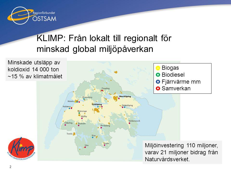 2 KLIMP: Från lokalt till regionalt för minskad global miljöpåverkan O O Biogas O Biodiesel O Fjärrvärme mm O Samverkan Miljöinvestering 110 miljoner,