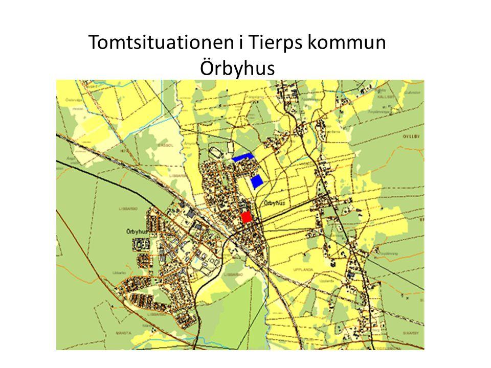 Tomtsituationen i Tierps kommun Örbyhus