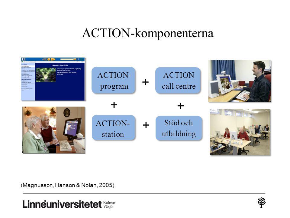 ACTION-komponenterna ACTION- program ACTION call centre ACTION- station Stöd och utbildning + + + + (Magnusson, Hanson & Nolan, 2005)