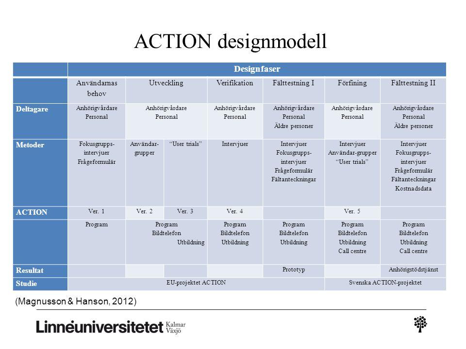 ACTION designmodell Designfaser Användarnas behov UtvecklingVerifikationFälttestning IFörfiningFälttestning II Deltagare Anhörigvårdare Personal Anhör