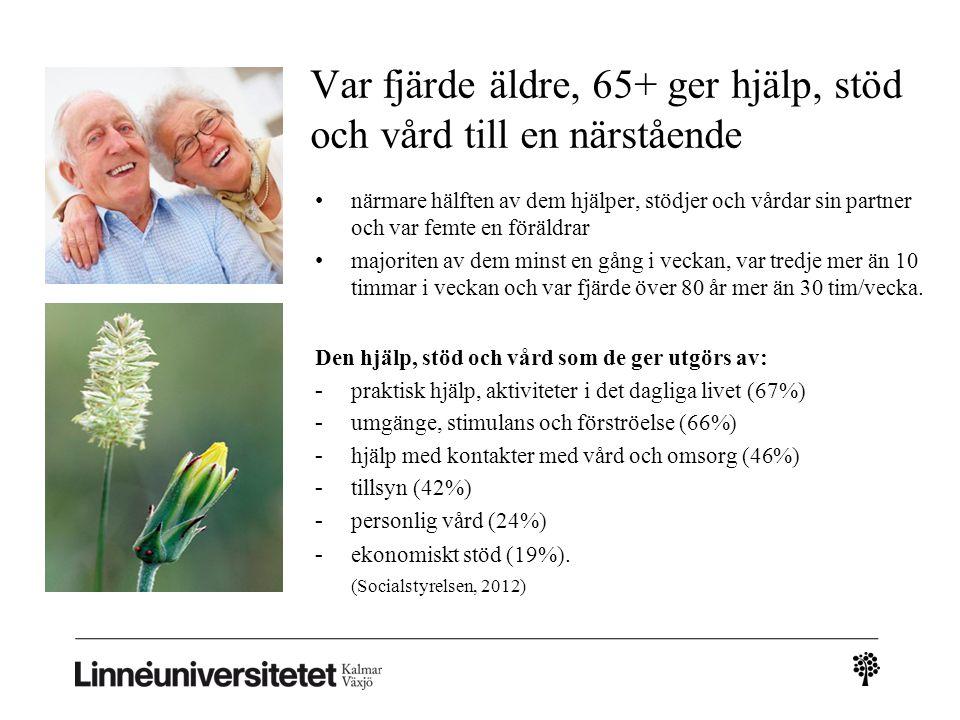 Var fjärde äldre, 65+ ger hjälp, stöd och vård till en närstående • närmare hälften av dem hjälper, stödjer och vårdar sin partner och var femte en fö