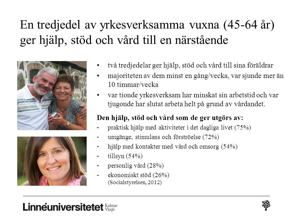 • två tredjedelar ger hjälp, stöd och vård till sina föräldrar • majoriteten av dem minst en gång/vecka, var sjunde mer än 10 timmar/vecka • var tiond