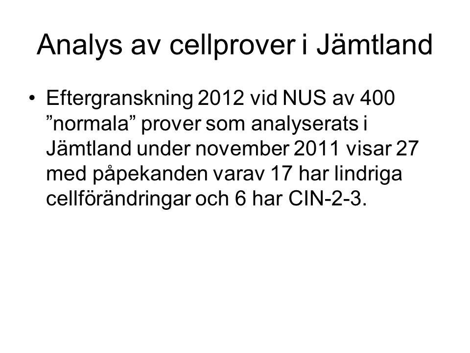 """Analys av cellprover i Jämtland •Eftergranskning 2012 vid NUS av 400 """"normala"""" prover som analyserats i Jämtland under november 2011 visar 27 med påpe"""