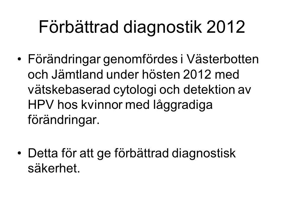 Förbättrad diagnostik 2012 •Förändringar genomfördes i Västerbotten och Jämtland under hösten 2012 med vätskebaserad cytologi och detektion av HPV hos