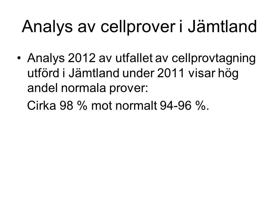 Analys av cellprover i Jämtland •Analys 2012 av utfallet av cellprovtagning utförd i Jämtland under 2011 visar hög andel normala prover: Cirka 98 % mo