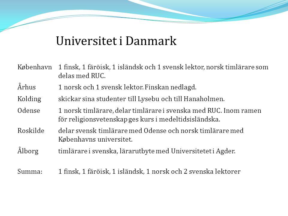 Helsingfors1 dansk, 1 isländsk, 1 norsk och 1 sverigesvensk lektor.