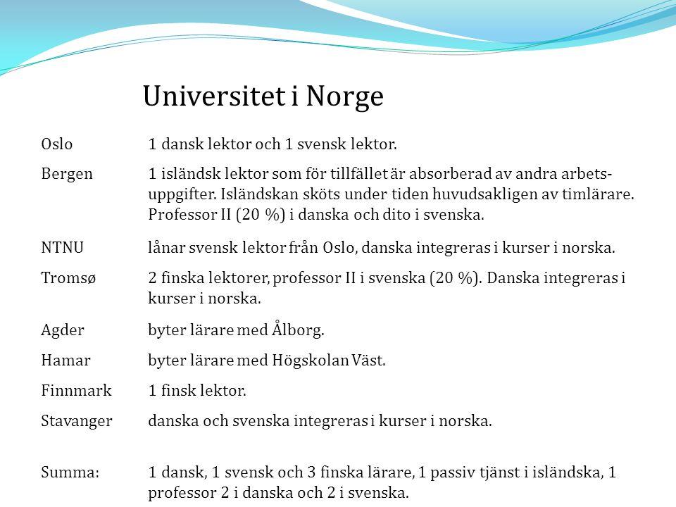 Oslo1 dansk lektor och 1 svensk lektor. Bergen1 isländsk lektor som för tillfället är absorberad av andra arbets- uppgifter. Isländskan sköts under ti