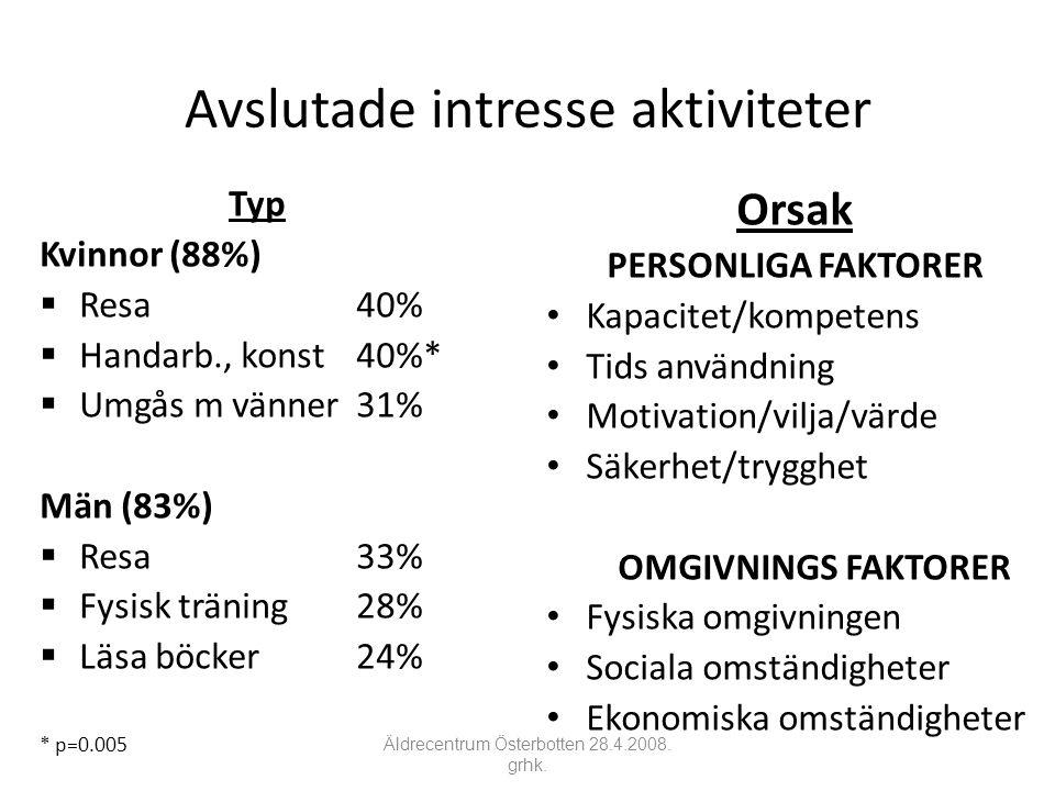 Avslutade intresse aktiviteter Typ Kvinnor (88%)  Resa 40%  Handarb., konst40%*  Umgås m vänner31% Män (83%)  Resa 33%  Fysisk träning 28%  Läsa böcker 24% * p=0.005 Orsak PERSONLIGA FAKTORER • Kapacitet/kompetens • Tids användning • Motivation/vilja/värde • Säkerhet/trygghet OMGIVNINGS FAKTORER • Fysiska omgivningen • Sociala omständigheter • Ekonomiska omständigheter Äldrecentrum Österbotten 28.4.2008.