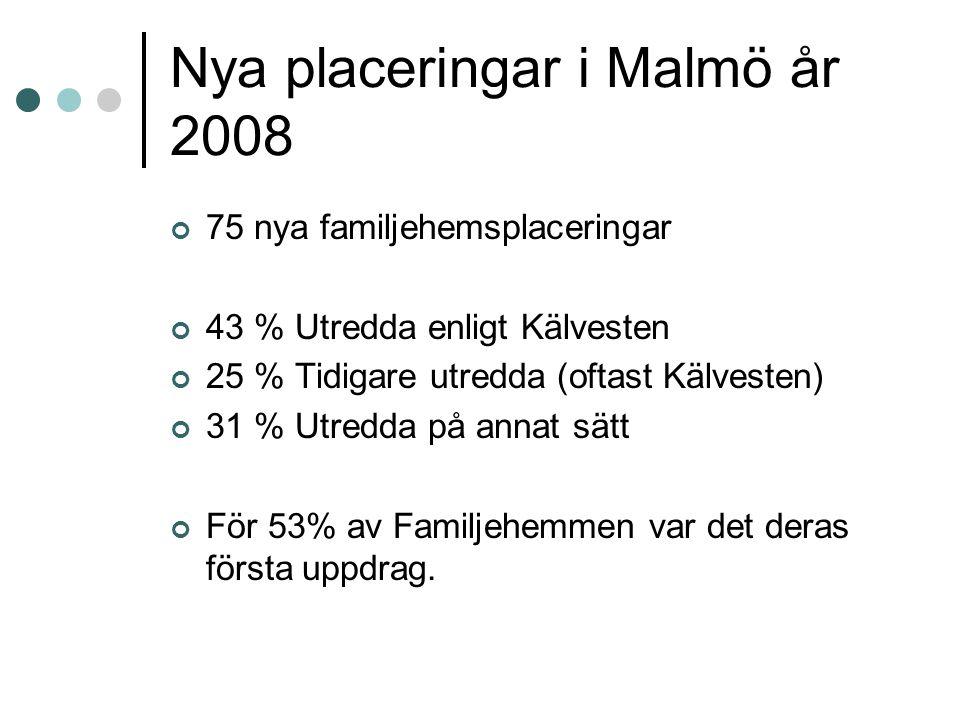 Nya placeringar i Malmö år 2008 75 nya familjehemsplaceringar 43 % Utredda enligt Kälvesten 25 % Tidigare utredda (oftast Kälvesten) 31 % Utredda på a