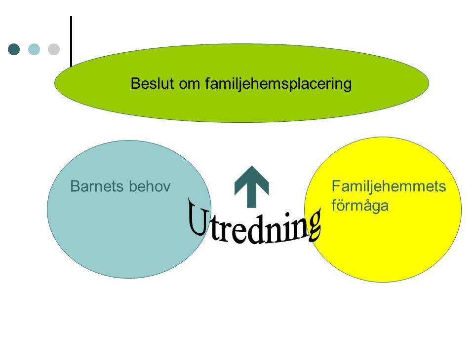 Barnets behov Familjehemmets förmåga  Beslut om familjehemsplacering