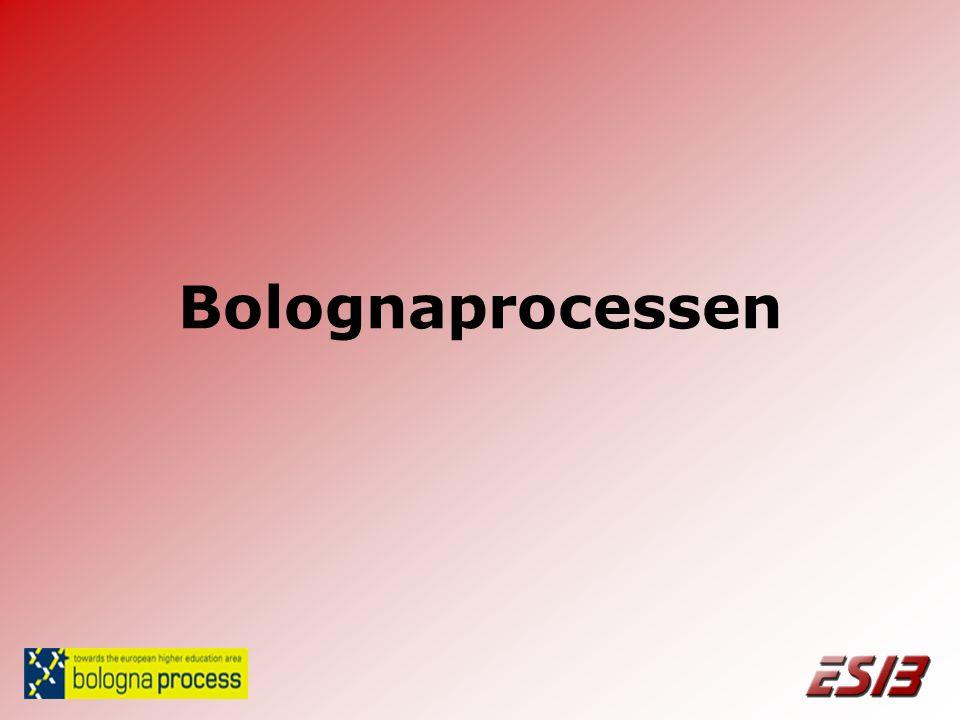 Bolognaprocessen