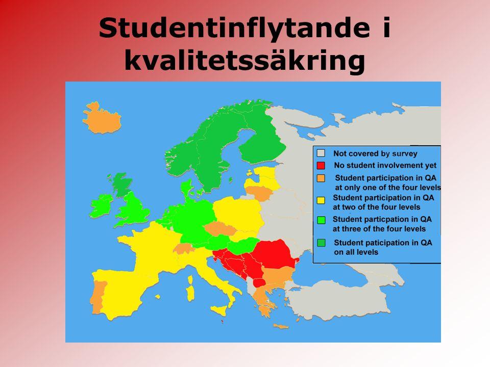 Studentinflytande i kvalitetssäkring