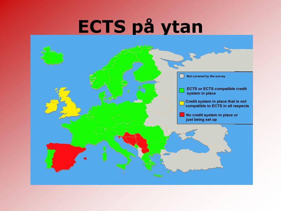 ECTS på ytan
