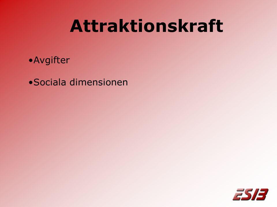 Attraktionskraft •Avgifter •Sociala dimensionen