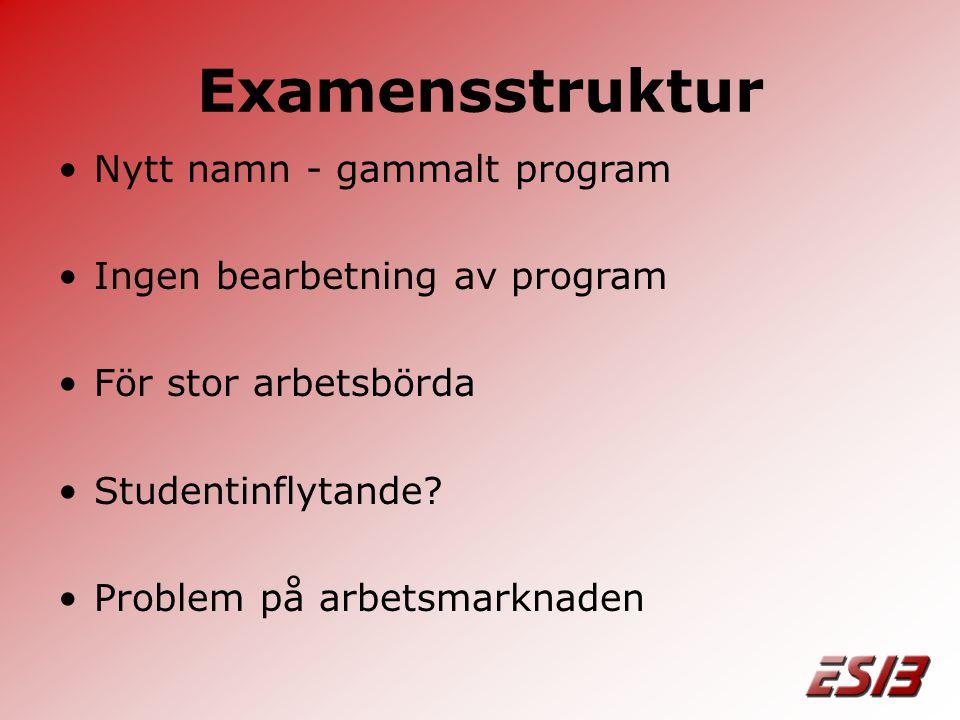 Examensstruktur •Nytt namn - gammalt program •Ingen bearbetning av program •För stor arbetsbörda •Studentinflytande.