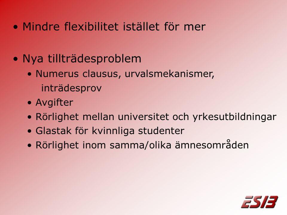 • Mindre flexibilitet istället för mer • Nya tillträdesproblem • Numerus clausus, urvalsmekanismer, inträdesprov • Avgifter • Rörlighet mellan universitet och yrkesutbildningar • Glastak för kvinnliga studenter • Rörlighet inom samma/olika ämnesområden