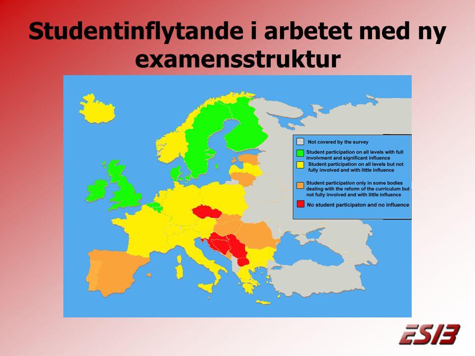 Studentinflytande i arbetet med ny examensstruktur