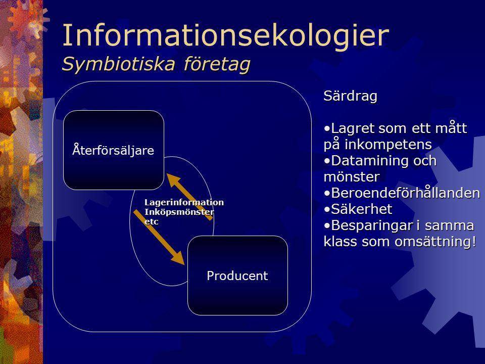 Symbiotiska företag Informationsekologier Symbiotiska företag Återförsäljare Producent Lagerinformation Inköpsmönster etc Särdrag •Lagret som ett mått på inkompetens •Datamining och mönster •Beroendeförhållanden •Säkerhet •Besparingar i samma klass som omsättning!