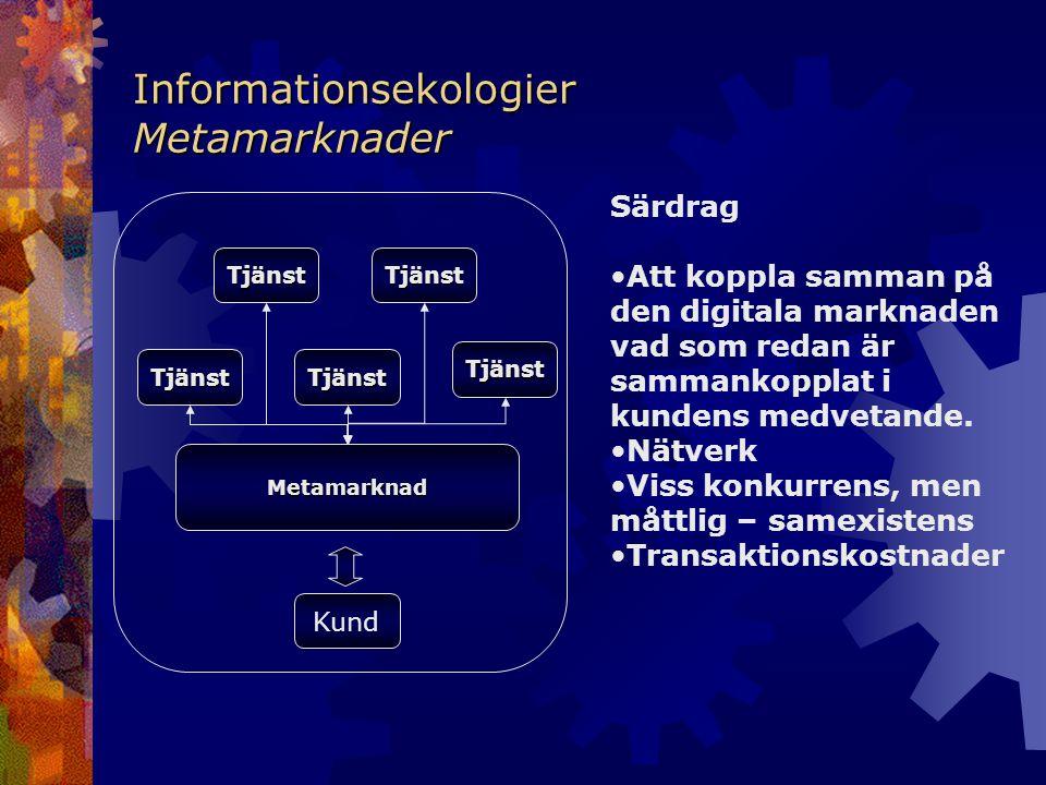 Informationsekologier Metamarknader Metamarknad TjänstTjänst Tjänst Tjänst Tjänst Kund Särdrag •Att koppla samman på den digitala marknaden vad som redan är sammankopplat i kundens medvetande.