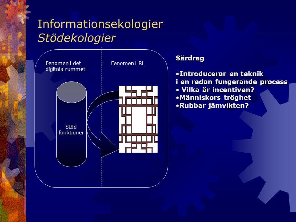 Informationsekologier Stödekologier Stöd funktioner Fenomen i RLFenomen i det digitala rummet Särdrag •Introducerar en teknik i en redan fungerande process • Vilka är incentiven.