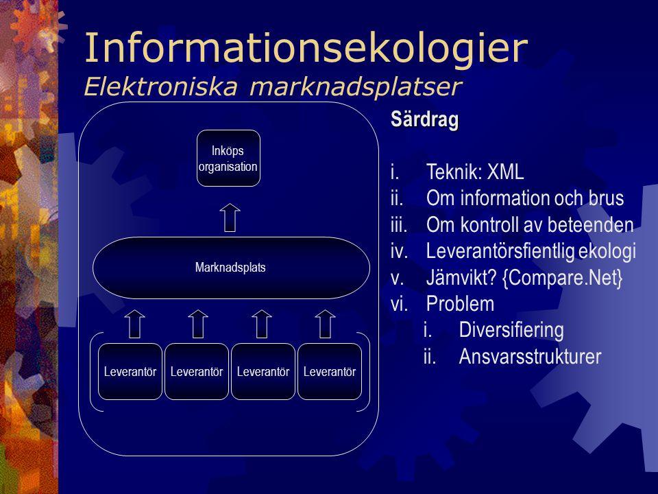 Informationsekologier Elektroniska marknadsplatser Leverantör Marknadsplats Inköps organisation Särdrag i.Teknik: XML ii.Om information och brus iii.Om kontroll av beteenden iv.Leverantörsfientlig ekologi v.Jämvikt.