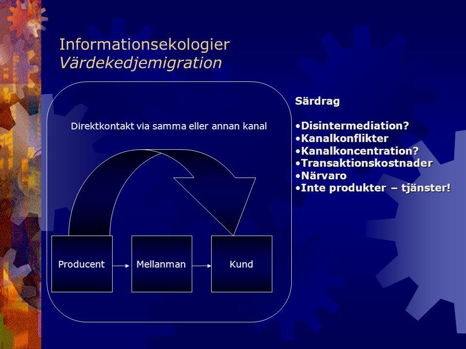 Informationsekologier Värdekedjemigration ProducentMellanmanKund Direktkontakt via samma eller annan kanal Särdrag •Disintermediation? •Kanalkonflikte