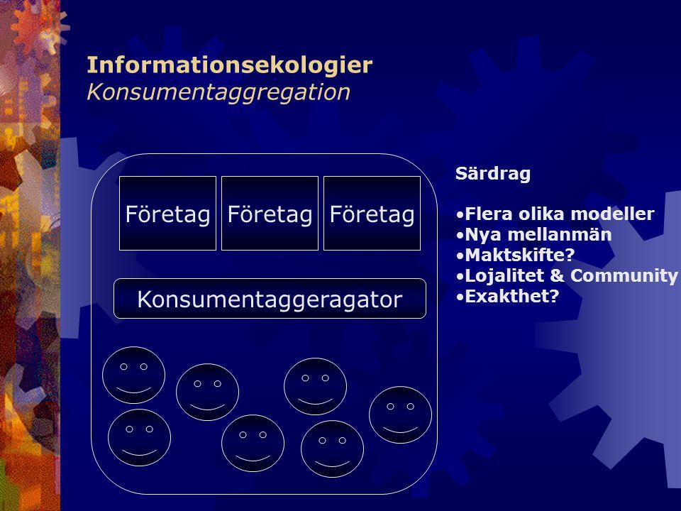 Informationsekologier Konsumentaggregation Företag Konsumentaggeragator Särdrag •Flera olika modeller •Nya mellanmän •Maktskifte? •Lojalitet & Communi