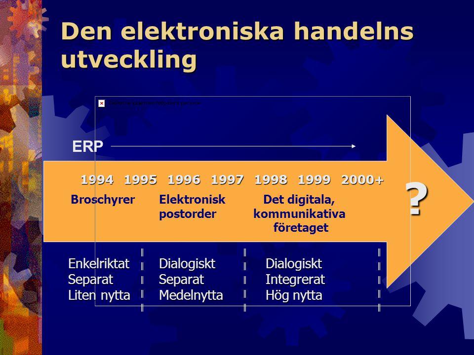 Den elektroniska handelns utveckling 1995199419961997199819992000+ BroschyrerElektronisk postorder Det digitala, kommunikativa företaget EnkelriktatSeparat Liten nytta DialogisktSeparatMedelnyttaDialogisktIntegrerat Hög nytta .