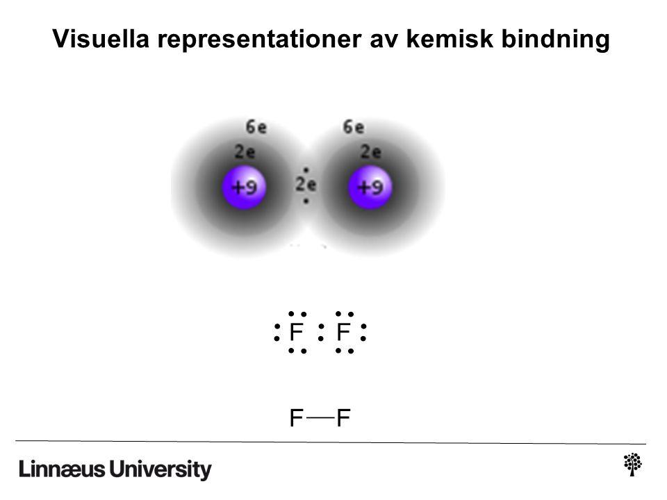 Forskningsfrågor •På vilka sätt används visuella representationer av gymnasielärare i kemi för att förklara begreppet kemisk bindning.