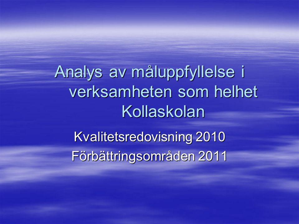 Analys av måluppfyllelse i verksamheten som helhet Kollaskolan Kvalitetsredovisning 2010 Förbättringsområden 2011