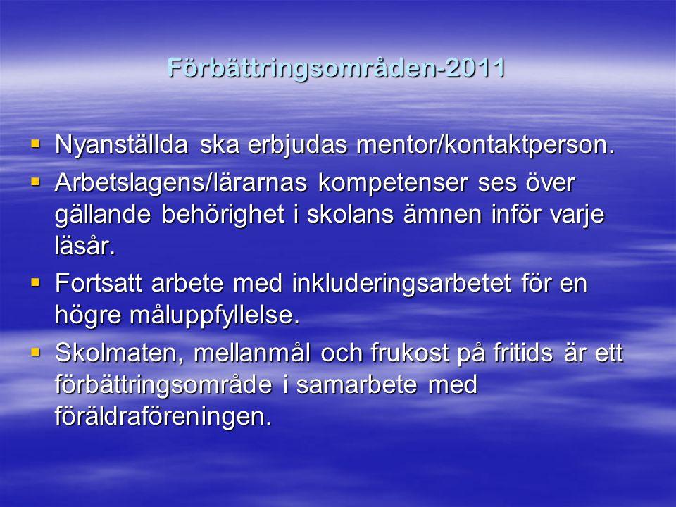 Förbättringsområden-2011  Nyanställda ska erbjudas mentor/kontaktperson.  Arbetslagens/lärarnas kompetenser ses över gällande behörighet i skolans ä