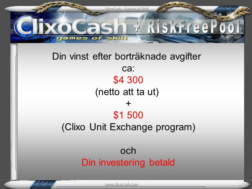 Din vinst efter borträknade avgifter ca: $4 300 (netto att ta ut) + $1 500 (Clixo Unit Exchange program) och Din investering betald